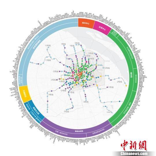 上海城市大数据活跃报告:地铁站排名静安寺拔头筹
