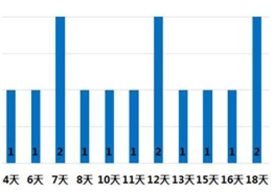 98098彩票网登录导航:最新测评:国外电商平台整体服务质量一般_便利度两极分化