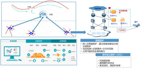 澳门银河网络赌博:中国电信吹响了进军工业互联网产业最强号角