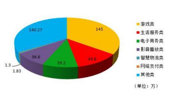 幸运飞艇开奖网址:多款应用曝高危漏洞___移动互联网应用(APP)应依法备案