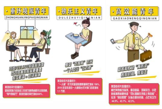 """美团大牌美食狂欢节掀""""轻餐饮""""风潮 数字化升级消费体验"""