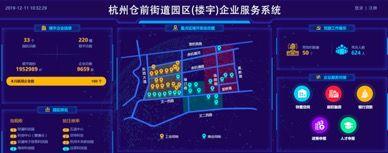 仓前(楼宇)企业服务系统 图片来自仓前梦想小镇公众号