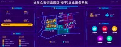 杭州仓前街道园区(楼宇)企业服务系统