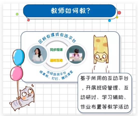 """图:据""""上海发布"""",上海市推荐钉钉等应用作为全市在线课堂互动平台。"""