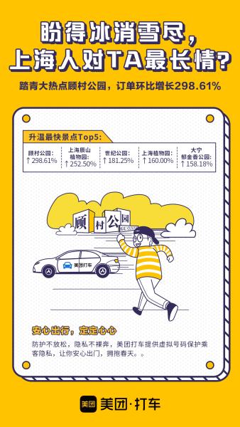 疫情缓解上海市民都爱去哪逛?美