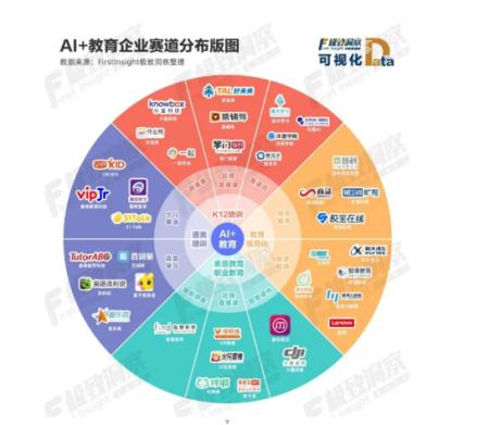 """疫情推動""""AI+教育""""發展 中國平安旗下iTutorGroup占據先機優勢凸顯"""