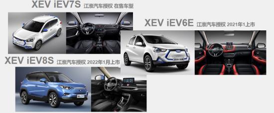 XEV引来中国新能源汽车出口的爆发式增长