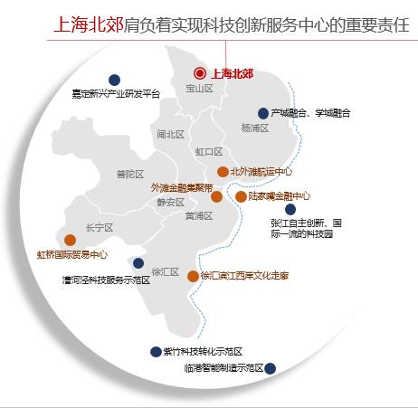玩北京赛车有什么技巧:北郊与金桥强强联手_推动宝山北部新城产城高度融合