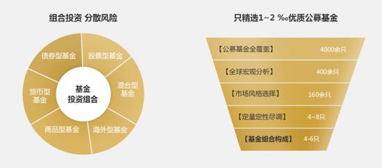 网上赌博注册送体验金:吴晓波《新中产资产配置报告》:薛掌柜或破解3亿新中产财富焦虑