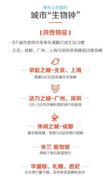 真人赌博平台:摩拜发布报告:北京上海起最早、伦敦人骑行快、悉尼人耐力好